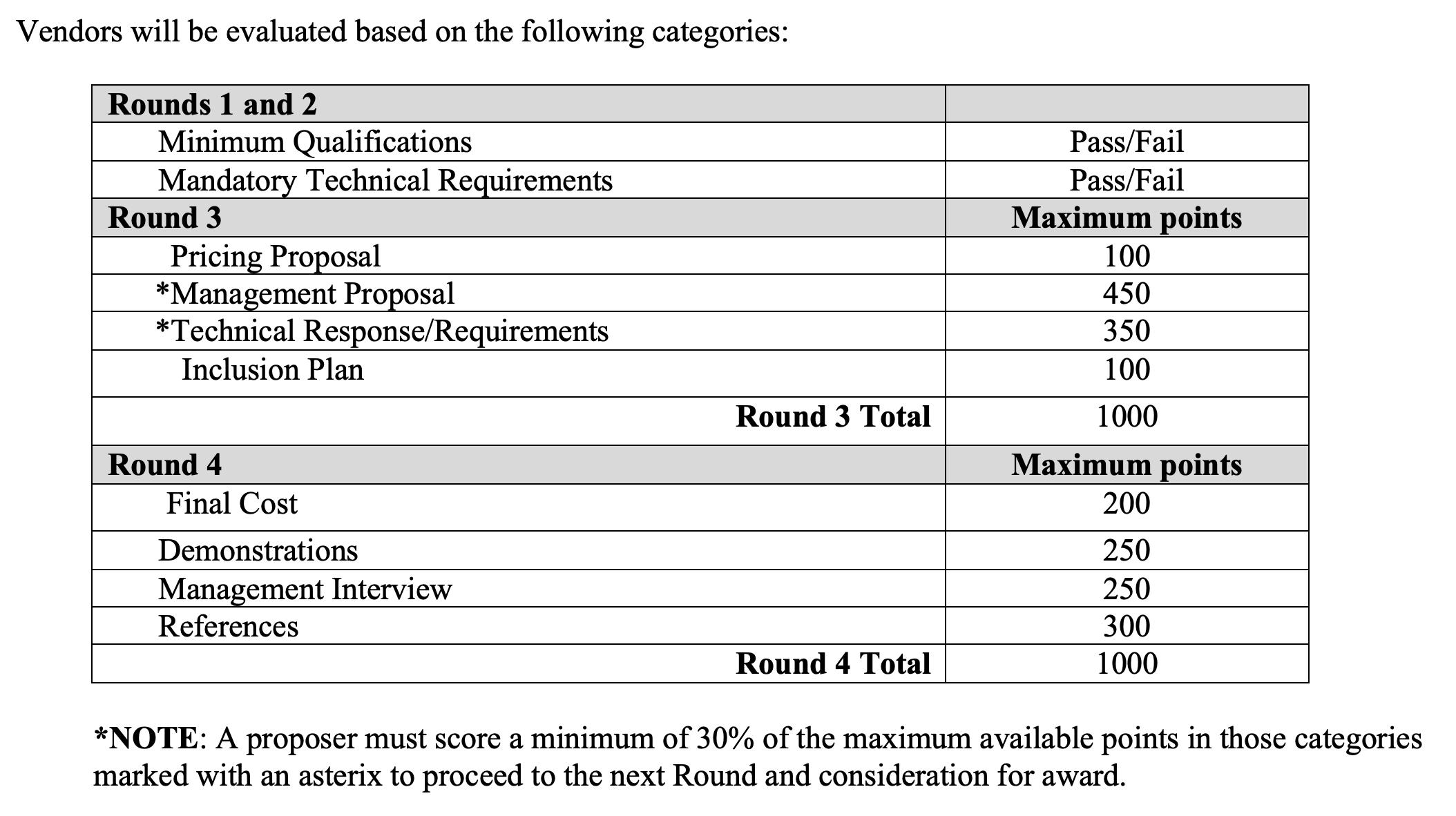 Analytics RFP evaluation criteria example
